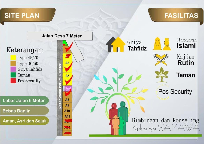 siteplan rumah syariah solo