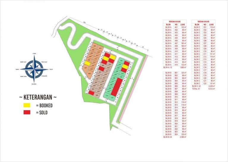siteplan aulia laswi cityview